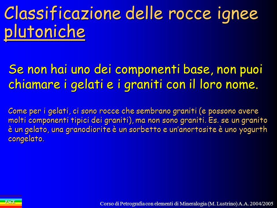 Corso di Petrografia con elementi di Mineralogia (M. Lustrino) A.A. 2004/2005 PACE Classificazione delle rocce ignee plutoniche Se non hai uno dei com