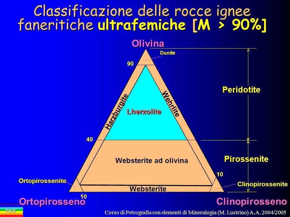 Corso di Petrografia con elementi di Mineralogia (M. Lustrino) A.A. 2004/2005 PACE Classificazione delle rocce ignee faneritiche ultrafemiche [M > 90%