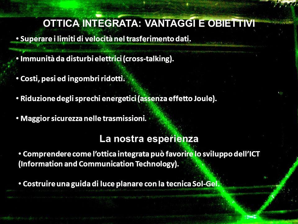 OTTICA INTEGRATA: VANTAGGI E OBIETTIVI Superare i limiti di velocità nel trasferimento dati. Immunità da disturbi elettrici (cross-talking). Costi, pe