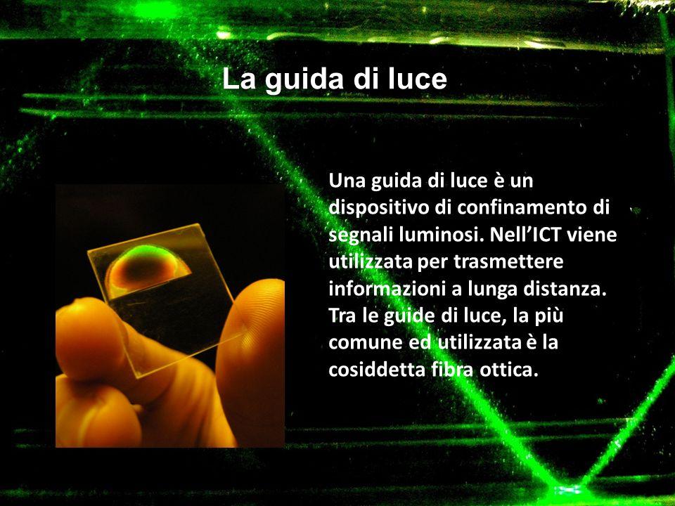 La guida di luce Una guida di luce è un dispositivo di confinamento di segnali luminosi. NellICT viene utilizzata per trasmettere informazioni a lunga