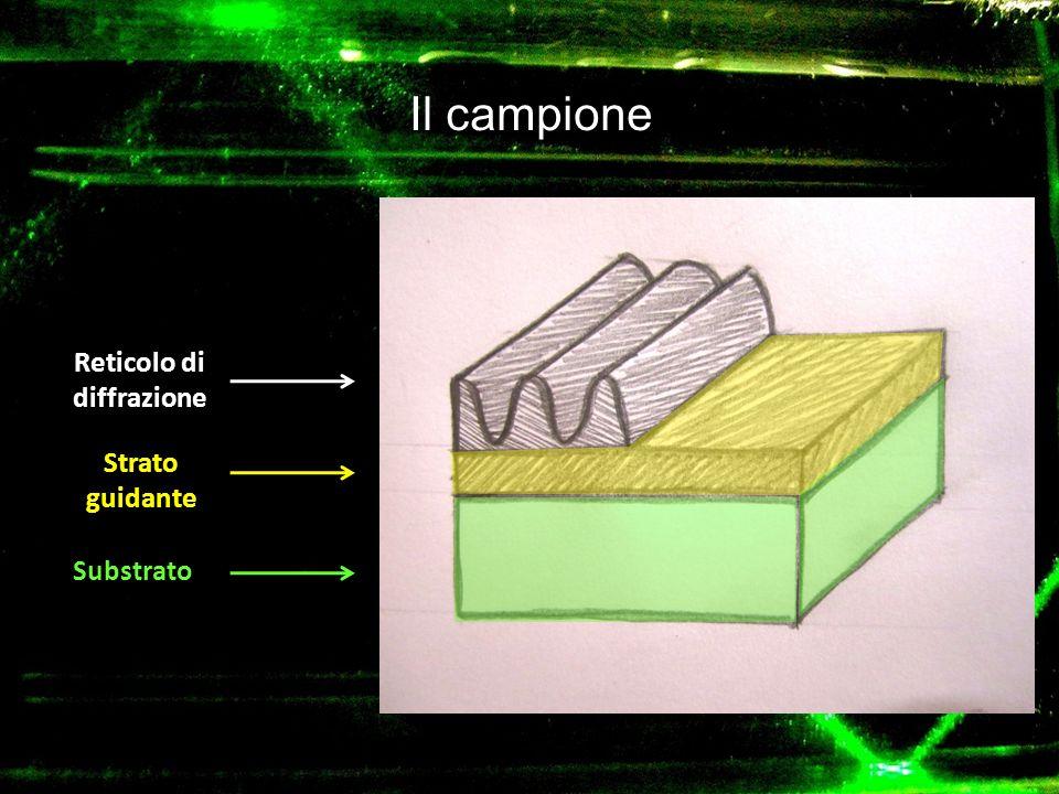 Il campione Reticolo di diffrazione Strato guidante Substrato