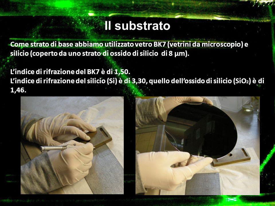 Il substrato Come strato di base abbiamo utilizzato vetro BK7 (vetrini da microscopio) e silicio (coperto da uno strato di ossido di silicio di 8 μm).