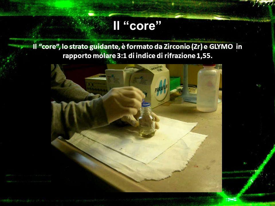 Il core Il core, lo strato guidante, è formato da Zirconio (Zr) e GLYMO in rapporto molare 3:1 di indice di rifrazione 1,55.