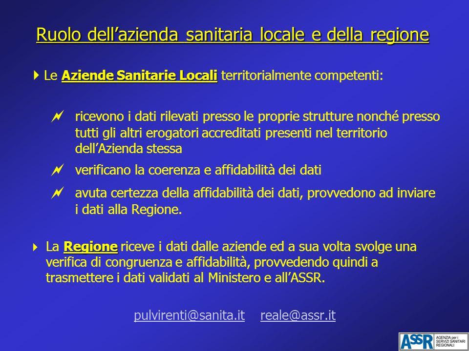 Ruolo dellazienda sanitaria locale e della regione Aziende Sanitarie Locali Le Aziende Sanitarie Locali territorialmente competenti: ricevono i dati r