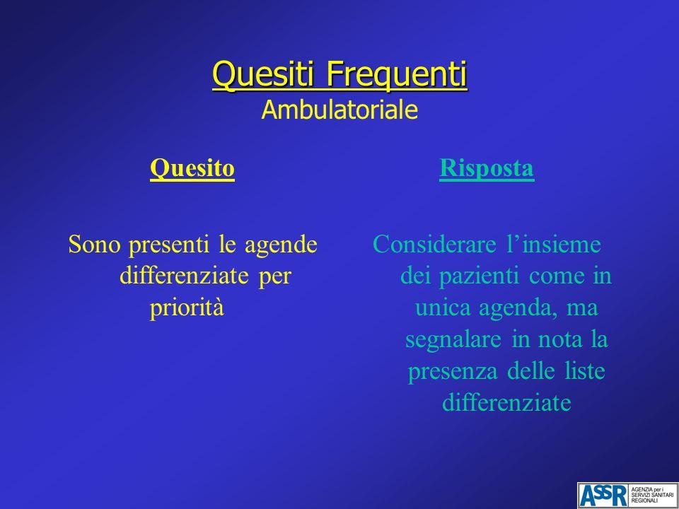 Quesiti Frequenti Quesiti Frequenti Ambulatoriale Quesito Sono presenti le agende differenziate per priorità Risposta Considerare linsieme dei pazient