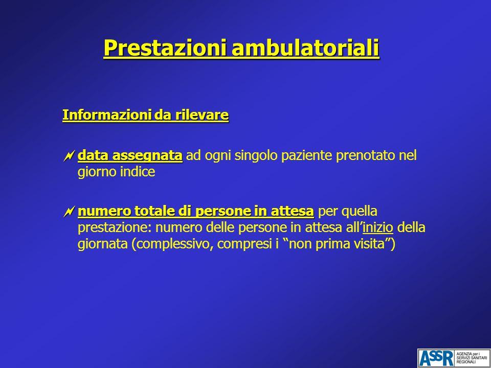 Prestazioni ambulatoriali Informazioni da rilevare data assegnata data assegnata ad ogni singolo paziente prenotato nel giorno indice numero totale di