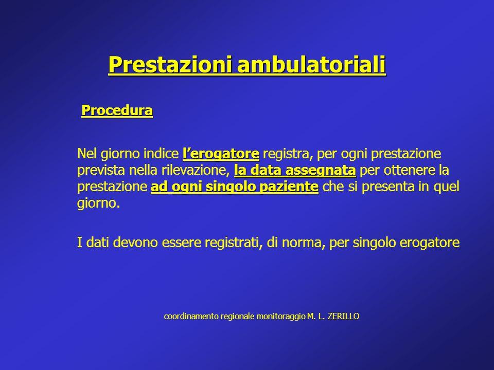 Prestazioni ambulatoriali Procedura lerogatore la data assegnata adogni singolo paziente Nel giorno indice lerogatore registra, per ogni prestazione p