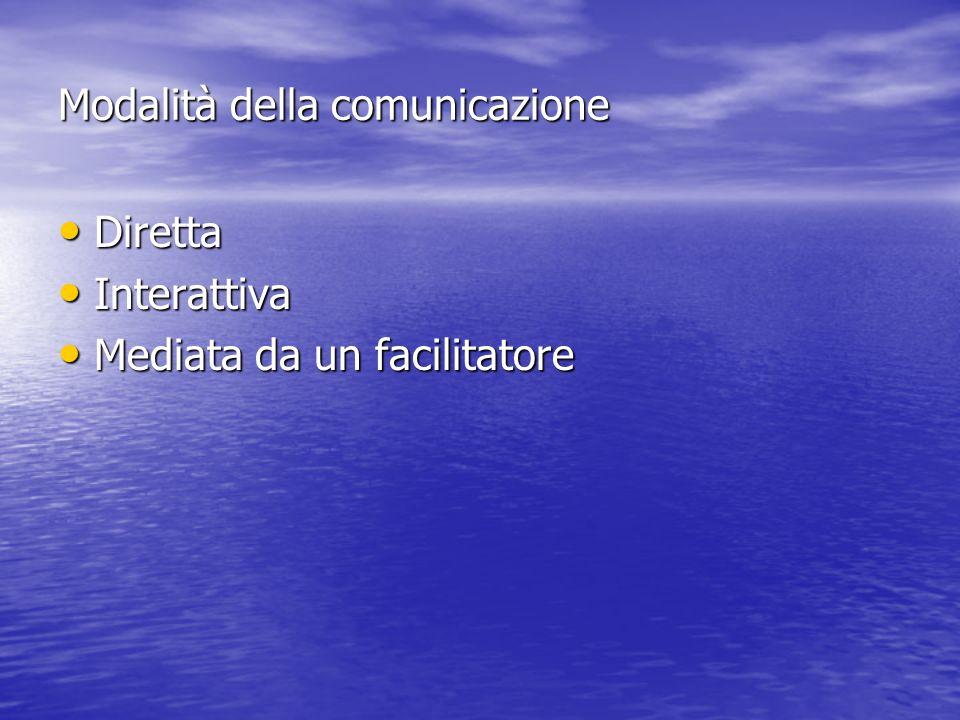 Modalità della comunicazione Diretta Diretta Interattiva Interattiva Mediata da un facilitatore Mediata da un facilitatore
