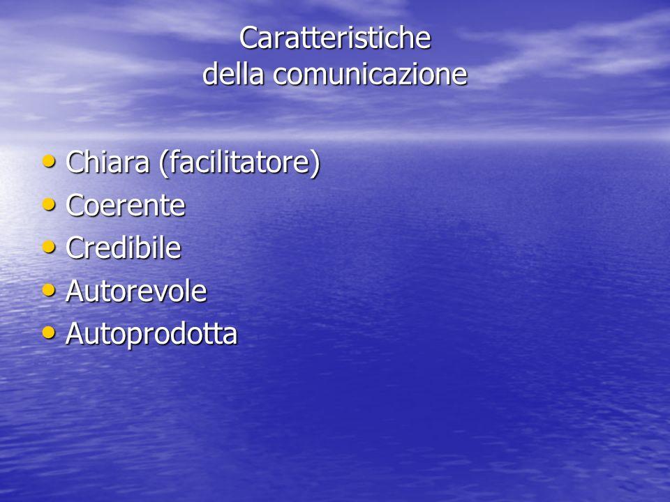 Caratteristiche della comunicazione Chiara (facilitatore) Chiara (facilitatore) Coerente Coerente Credibile Credibile Autorevole Autorevole Autoprodotta Autoprodotta