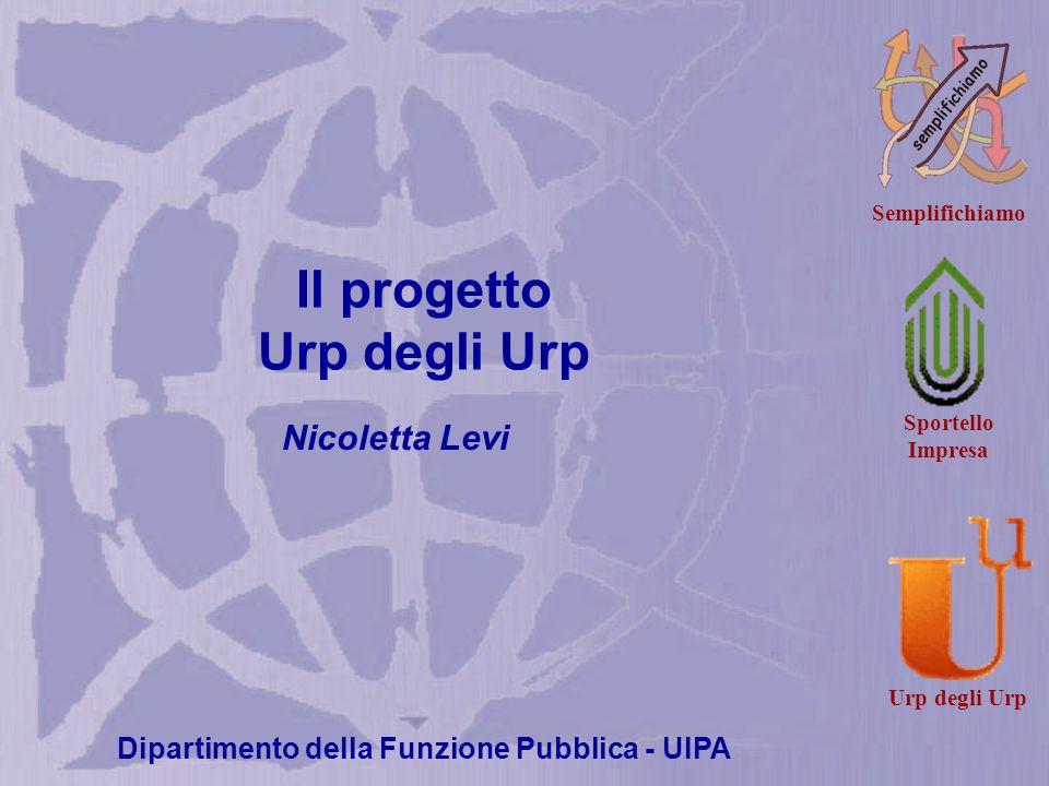 Semplifichiamo Sportello Impresa Urp degli Urp Il progetto Urp degli Urp Nicoletta Levi Dipartimento della Funzione Pubblica - UIPA