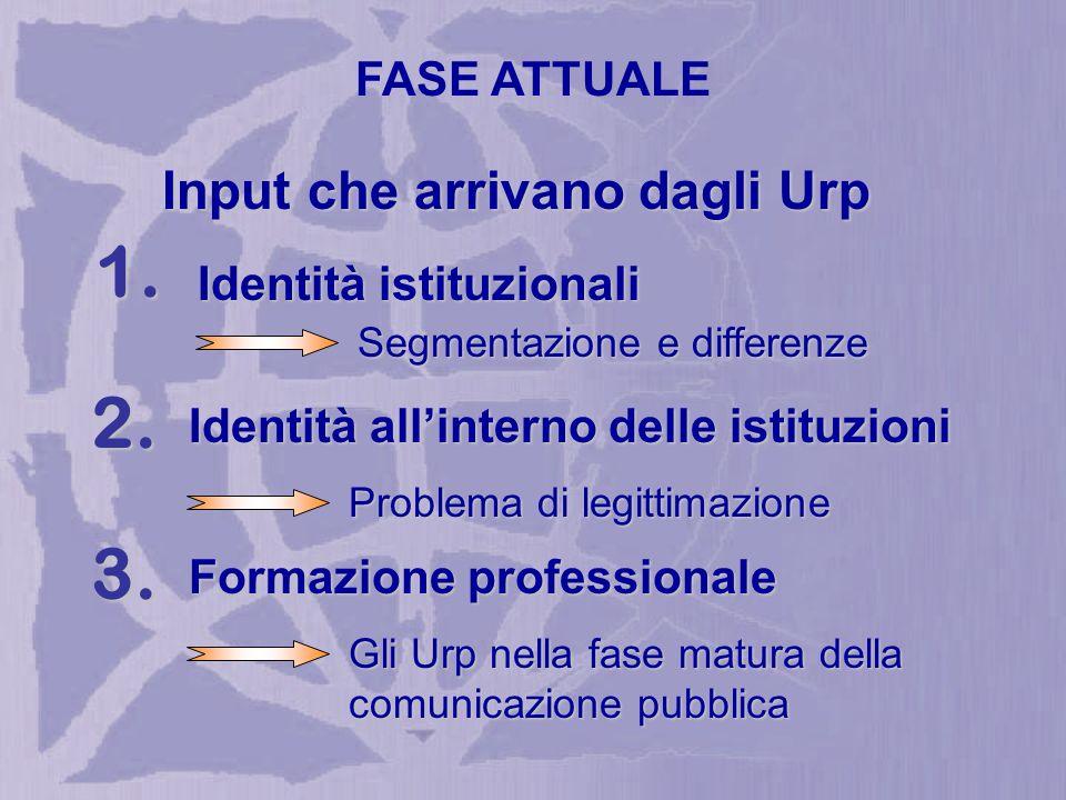 Identità istituzionali 1. Segmentazione e differenze Identità allinterno delle istituzioni 2.