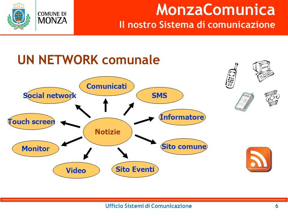 Ufficio Sistemi di Comunicazione6 MonzaComunica Il nostro Sistema di comunicazione UN NETWORK comunale Notizie Touch screen Monitor SMS Sito comune Informatore Comunicati Video Sito Eventi Social network