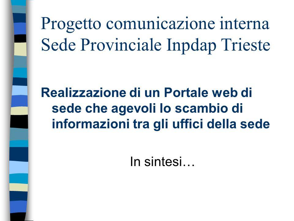 Progetto comunicazione interna Sede Provinciale Inpdap Trieste Realizzazione di un Portale web di sede che agevoli lo scambio di informazioni tra gli uffici della sede In sintesi…