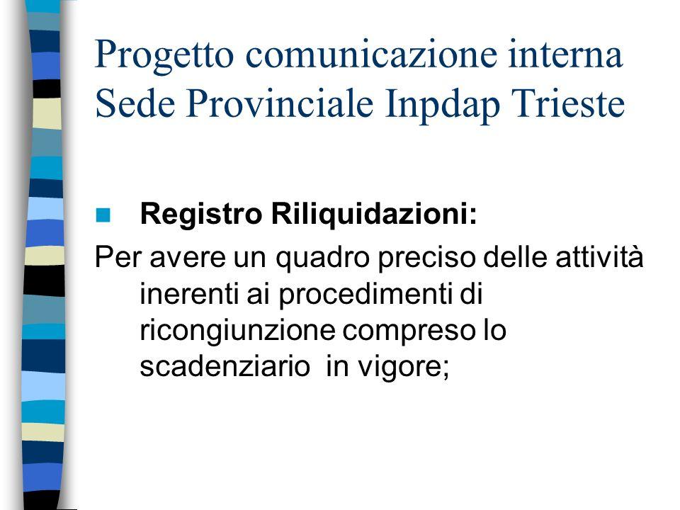 Progetto comunicazione interna Sede Provinciale Inpdap Trieste Registro Riliquidazioni: Per avere un quadro preciso delle attività inerenti ai procedimenti di ricongiunzione compreso lo scadenziario in vigore;