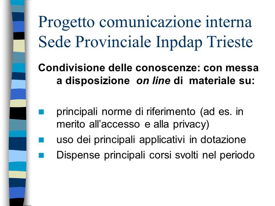 Progetto comunicazione interna Sede Provinciale Inpdap Trieste Condivisione delle conoscenze: con messa a disposizione on line di materiale su: principali norme di riferimento (ad es.