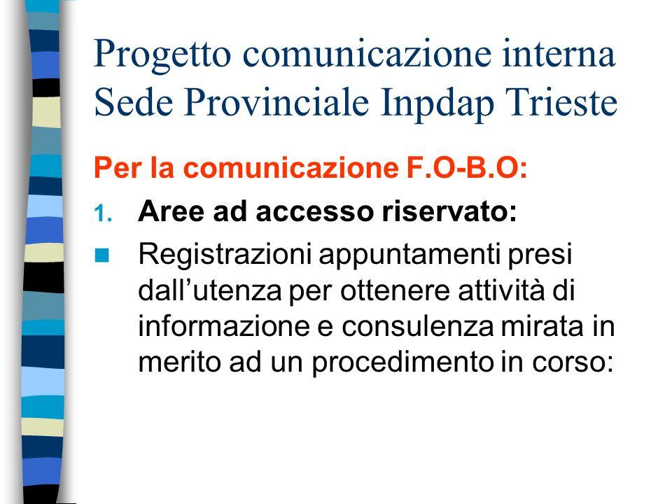 Progetto comunicazione interna Sede Provinciale Inpdap Trieste Per la comunicazione F.O-B.O: 1.