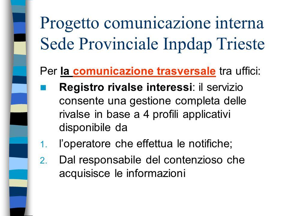 Progetto comunicazione interna Sede Provinciale Inpdap Trieste Per la comunicazione trasversale tra uffici: Registro rivalse interessi: il servizio consente una gestione completa delle rivalse in base a 4 profili applicativi disponibile da 1.