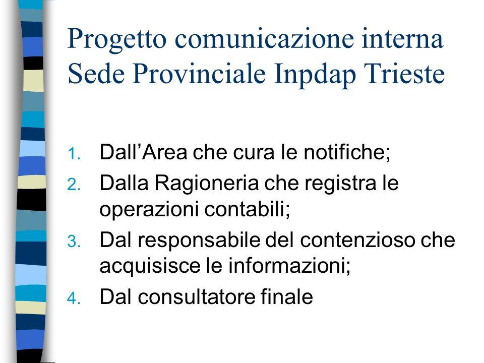 Progetto comunicazione interna Sede Provinciale Inpdap Trieste 1.