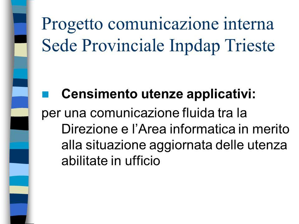 Progetto comunicazione interna Sede Provinciale Inpdap Trieste Censimento utenze applicativi: per una comunicazione fluida tra la Direzione e lArea informatica in merito alla situazione aggiornata delle utenza abilitate in ufficio