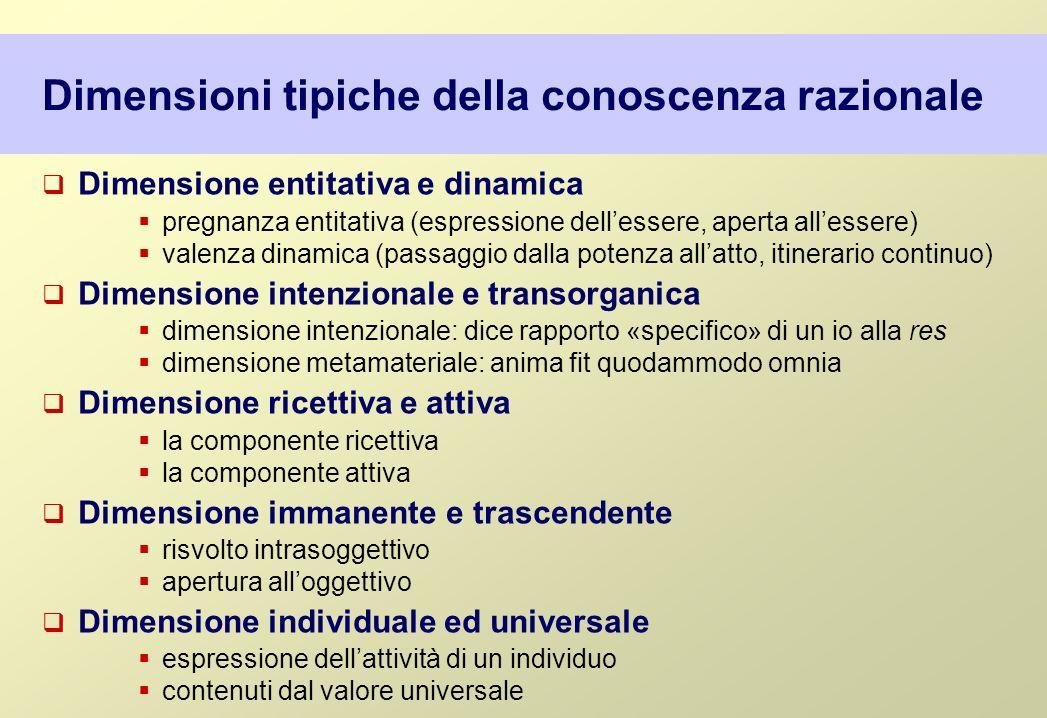 Dimensioni tipiche della conoscenza razionale Dimensione entitativa e dinamica pregnanza entitativa (espressione dellessere, aperta allessere) valenza