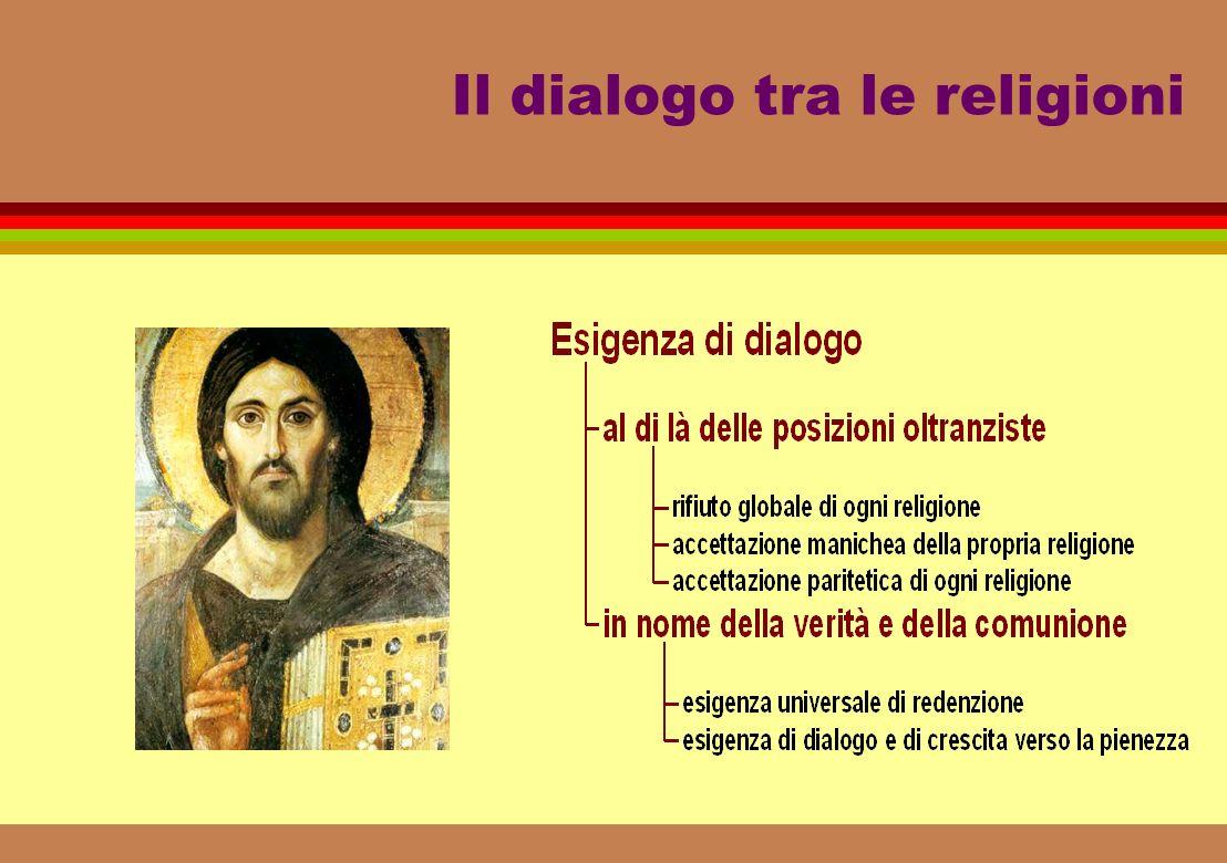 Il dialogo tra le religioni