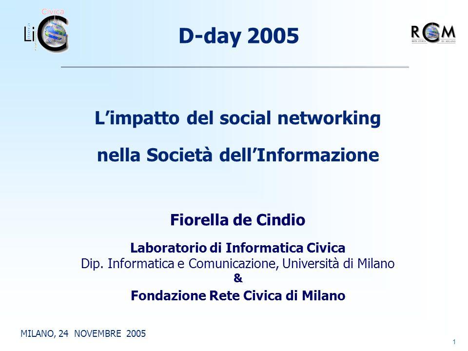 1 Limpatto del social networking nella Società dellInformazione D-day 2005 MILANO, 24 NOVEMBRE 2005 Fiorella de Cindio Laboratorio di Informatica Civica Dip.