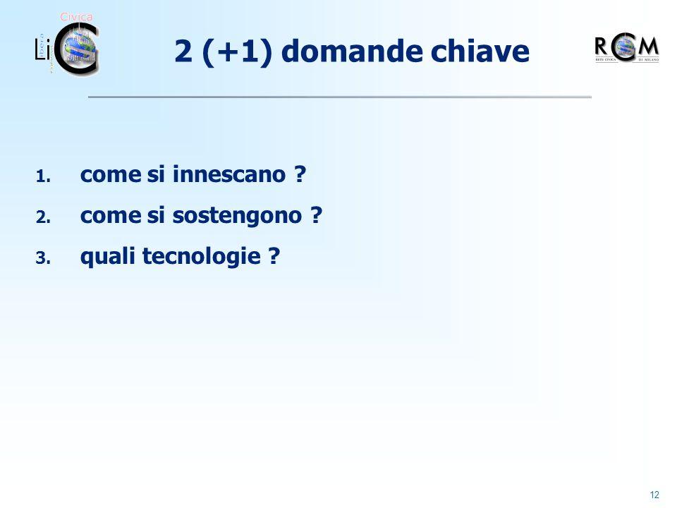 12 2 (+1) domande chiave 1. come si innescano ? 2. come si sostengono ? 3. quali tecnologie ?