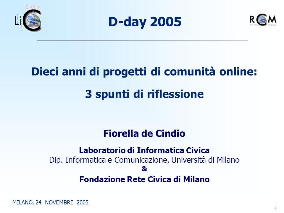 2 Dieci anni di progetti di comunità online: 3 spunti di riflessione D-day 2005 MILANO, 24 NOVEMBRE 2005 Fiorella de Cindio Laboratorio di Informatica Civica Dip.