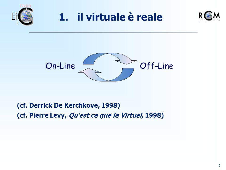 5 1. il virtuale è reale (cf. Derrick De Kerchkove, 1998) (cf.