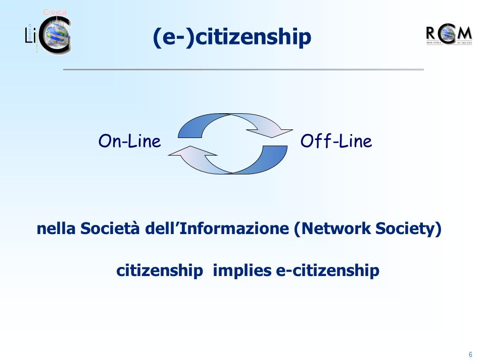 6 (e-)citizenship nella Società dellInformazione (Network Society) citizenship implies e-citizenship On-LineOff-Line