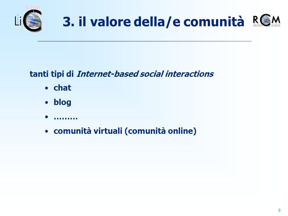 9 tanti tipi di Internet-based social interactions chat blog ……… comunità virtuali (comunità online) 3.