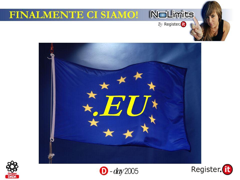 By ULTIMI SVILUPPI Da Giugno 2005 è possibile accreditarsi come Registrar Autorizzato presso lAuthority EURID In 5 mesi si sono accreditati oltre 640 società nei 25 Paesi dellUnione 101 85 56 50 51 38 18 10 11 31 42