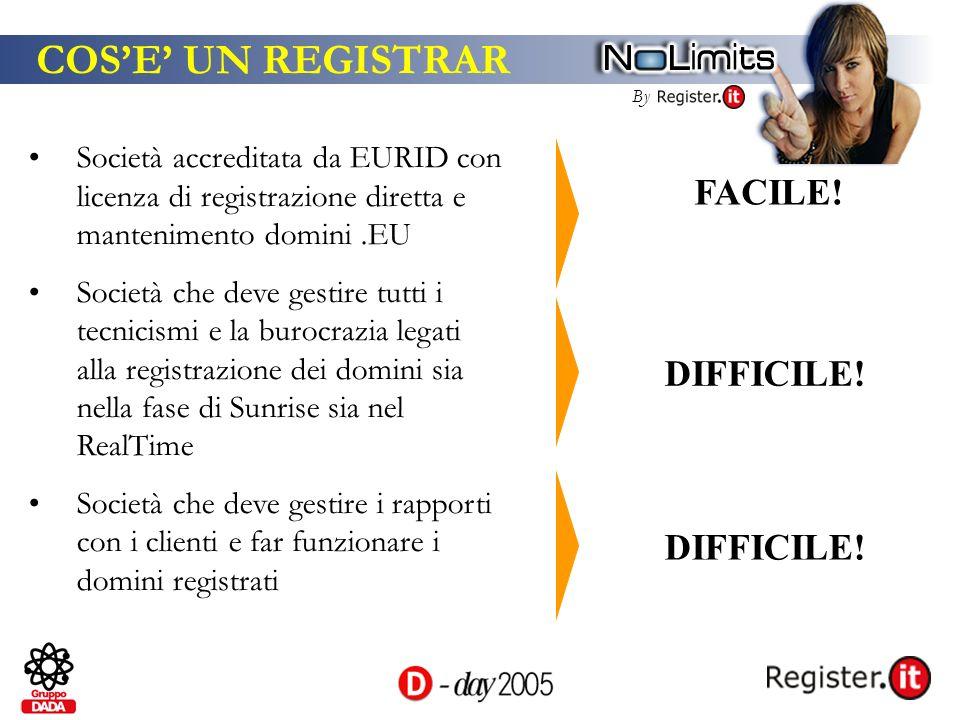 By COSE UN REGISTRAR Società accreditata da EURID con licenza di registrazione diretta e mantenimento domini.EU Società che deve gestire tutti i tecni