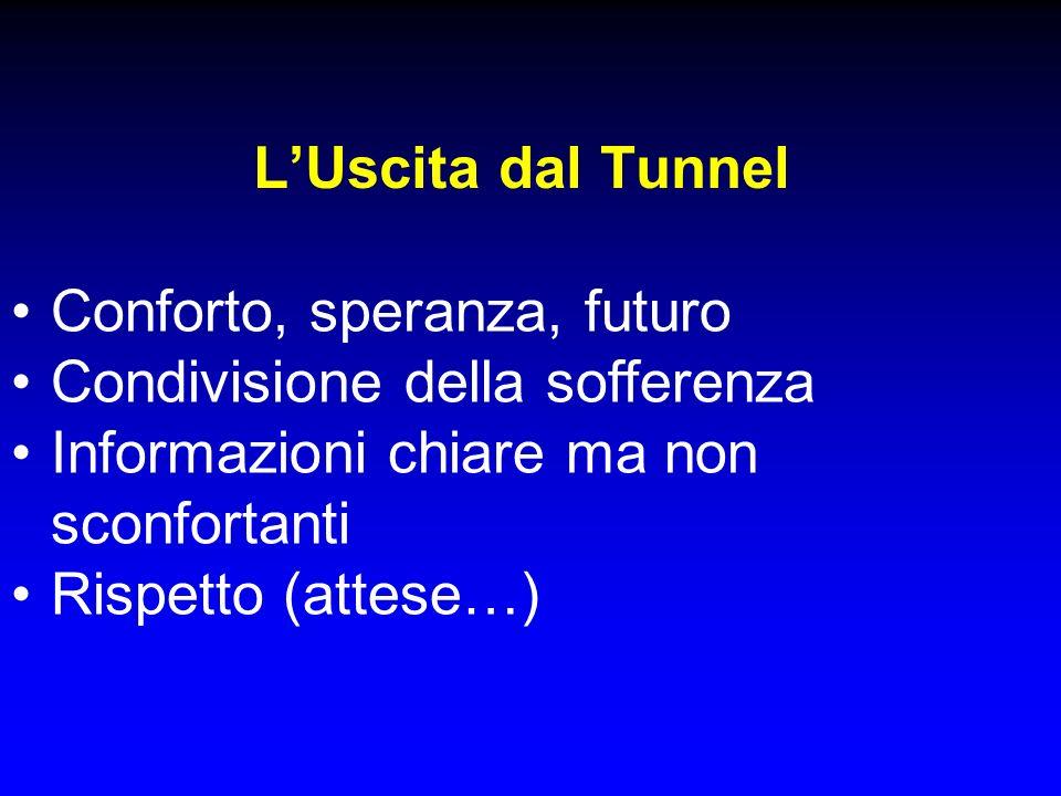 LUscita dal Tunnel Conforto, speranza, futuro Condivisione della sofferenza Informazioni chiare ma non sconfortanti Rispetto (attese…)