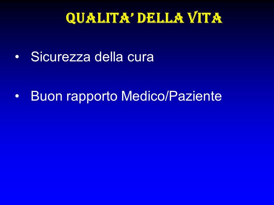 Sicurezza della cura Buon rapporto Medico/Paziente QUALITA DELLA VITA