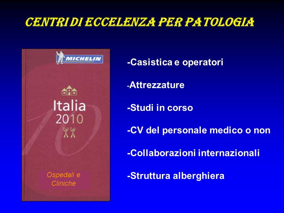 Ospedali e Cliniche -Casistica e operatori - Attrezzature -Studi in corso -CV del personale medico o non -Collaborazioni internazionali -Struttura alb