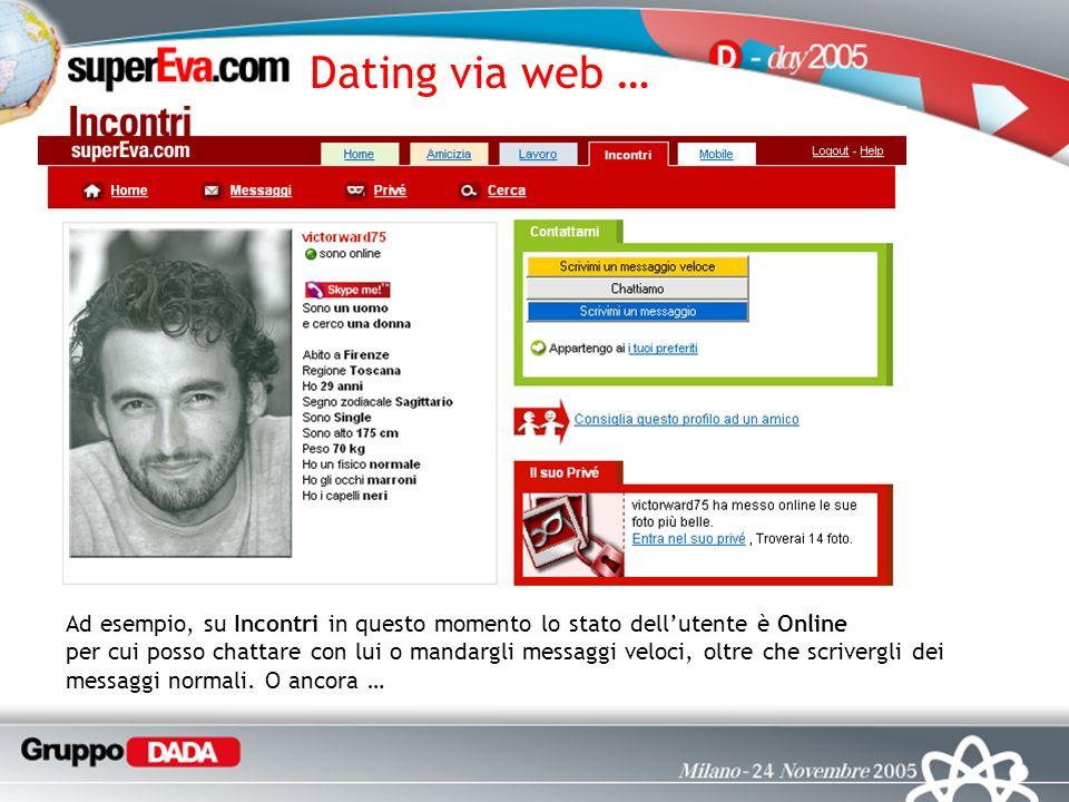 Dating via web … Ad esempio, su Incontri in questo momento lo stato dellutente è Online per cui posso chattare con lui o mandargli messaggi veloci, oltre che scrivergli dei messaggi normali.
