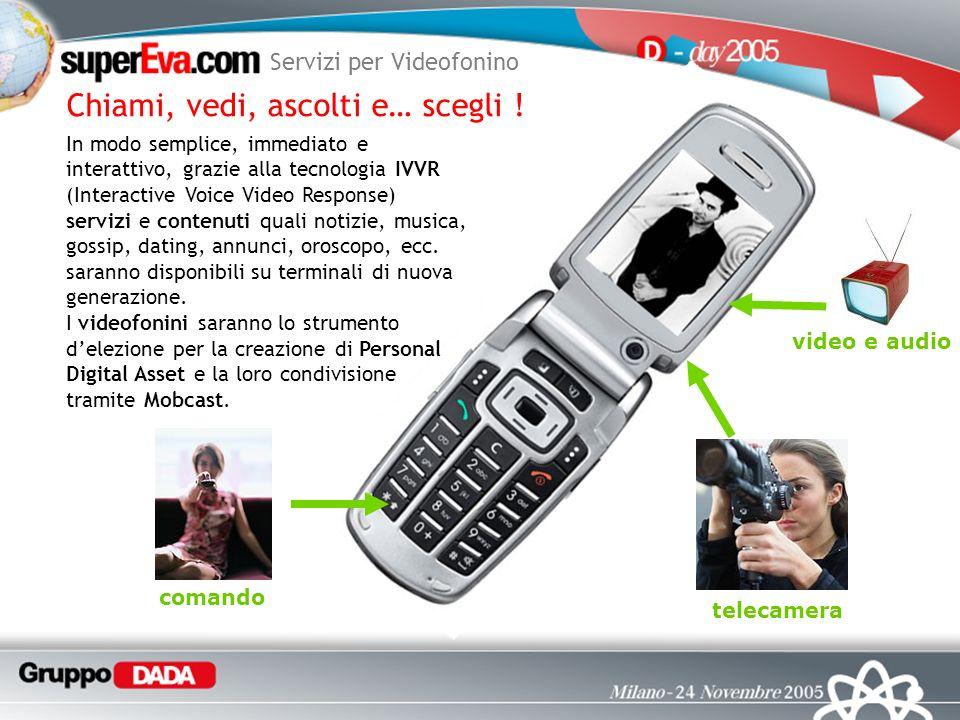 comando telecamera video e audio Chiami, vedi, ascolti e… scegli .
