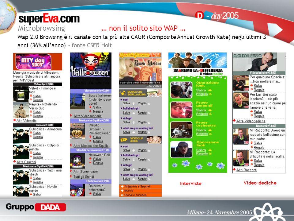 Wap 2.0 Browsing è il canale con la più alta CAGR (Composite Annual Growth Rate) negli ultimi 3 anni (36% allanno) - fonte CSFB Holt Microbrowsing Interviste Video-dediche … non il solito sito WAP …