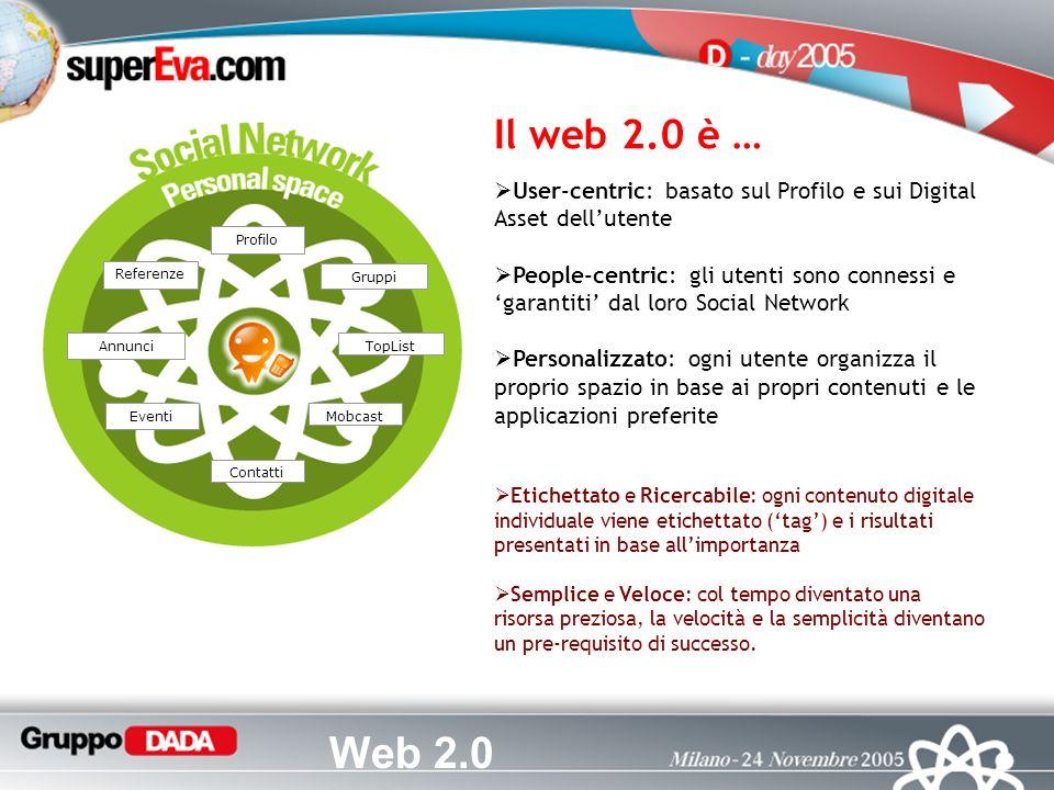 Web 2.0 Profilo Gruppi MobcastEventi TopListAnnunci Contatti Referenze User-centric: basato sul Profilo e sui Digital Asset dellutente People-centric: gli utenti sono connessi e garantiti dal loro Social Network Personalizzato: ogni utente organizza il proprio spazio in base ai propri contenuti e le applicazioni preferite Il web 2.0 è … Etichettato e Ricercabile: ogni contenuto digitale individuale viene etichettato (tag) e i risultati presentati in base allimportanza Semplice e Veloce: col tempo diventato una risorsa preziosa, la velocità e la semplicità diventano un pre-requisito di successo.