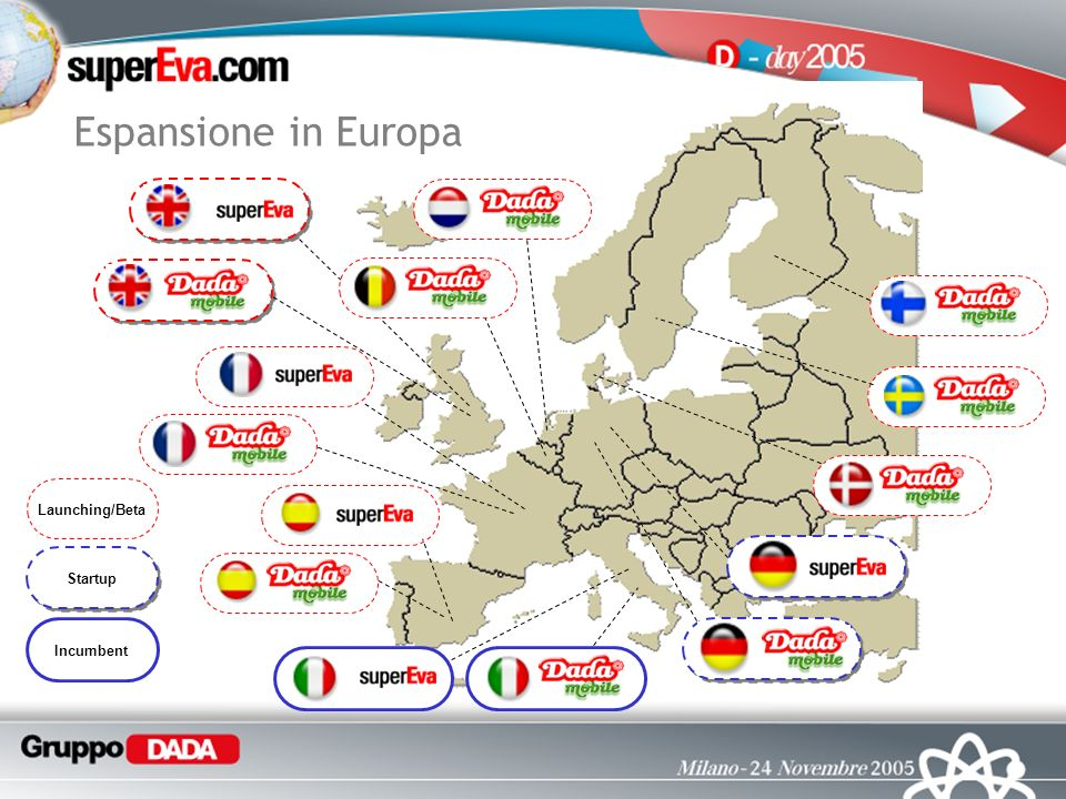Startup Incumbent Launching/Beta Espansione in Europa