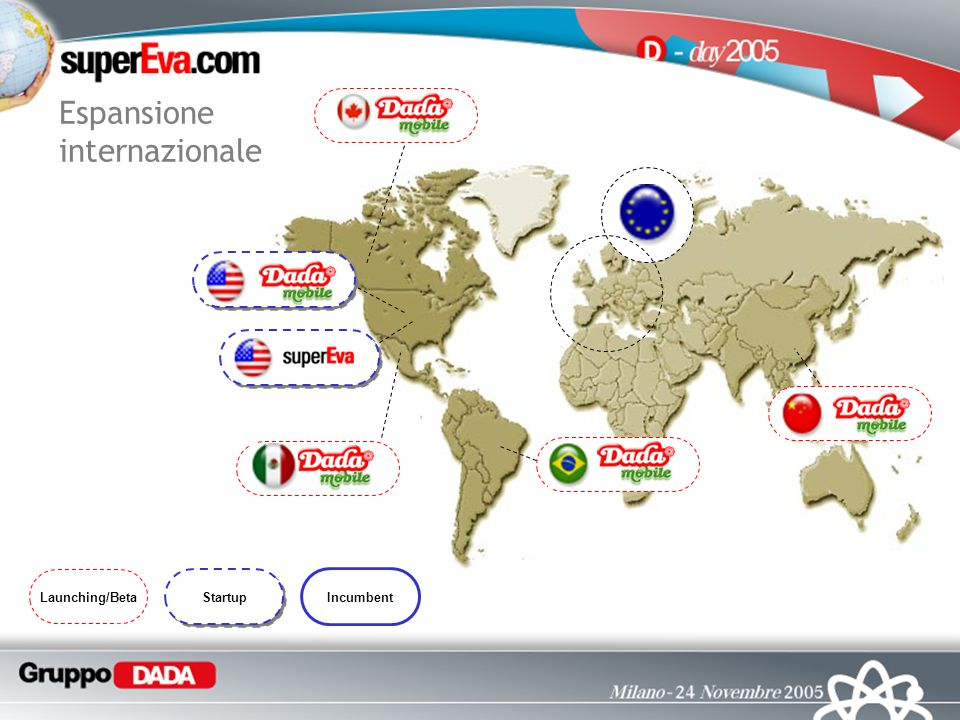 Startup Incumbent Launching/Beta Espansione internazionale