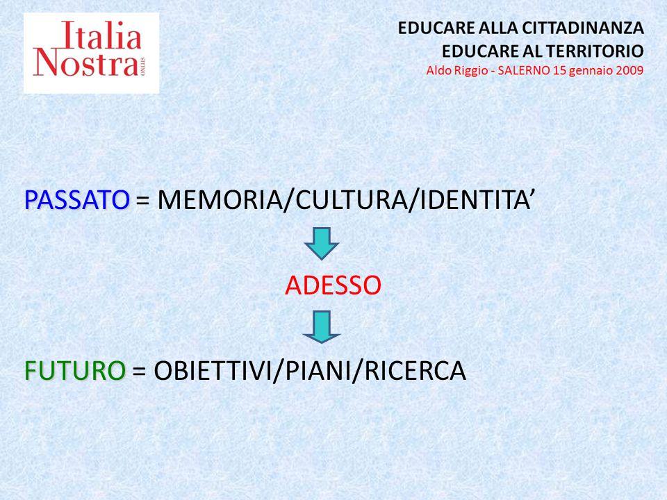 Strumenti di supporto: Quelli che … larticolo 9 http://www.italianostra.org/come_lavoriamo/educazione_formazione/images/Quelli_che%20l_articolo_9.pdf Deposito materiali http://www.italianostra.org/come_lavoriamo/educazione_formazione/educazione_formazione_paesaggi_sensibili.html Newsletter INformazione http://www.italianostra.org/come_lavoriamo/educazione_formazione.html Campagna giovani e Classe IN