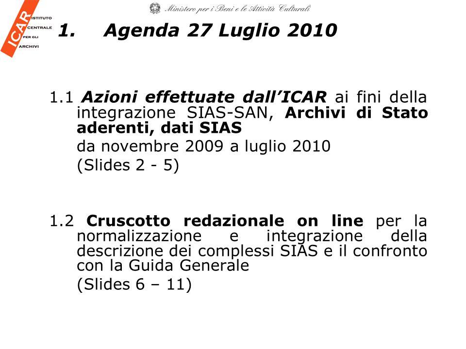 1.1 Azioni effettuate dallICAR ai fini della integrazione SIAS-SAN, Archivi di Stato aderenti, dati SIAS da novembre 2009 a luglio 2010 (Slides 2 - 5) 1.2 Cruscotto redazionale on line per la normalizzazione e integrazione della descrizione dei complessi SIAS e il confronto con la Guida Generale (Slides 6 – 11) 1.Agenda 27 Luglio 2010