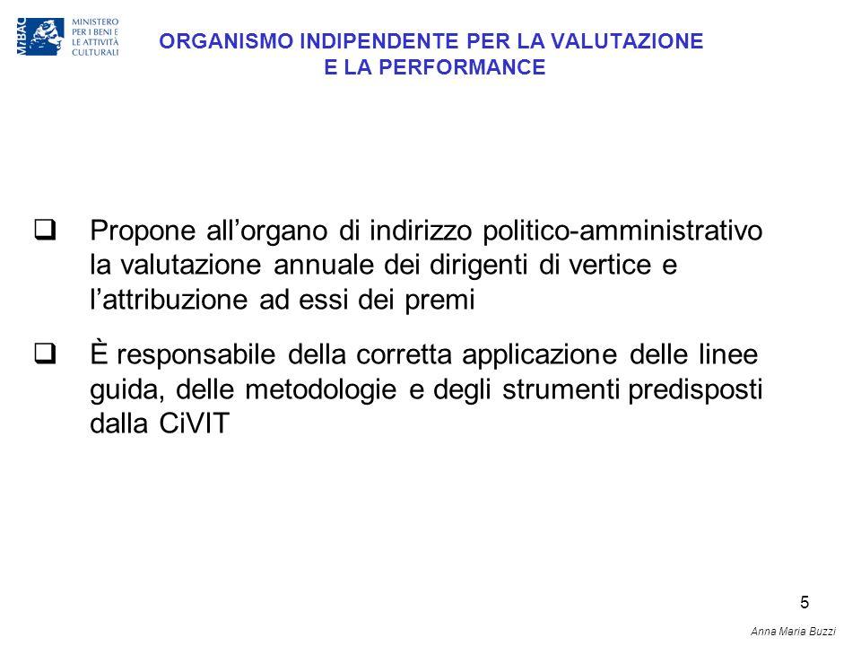 5 ORGANISMO INDIPENDENTE PER LA VALUTAZIONE E LA PERFORMANCE Propone allorgano di indirizzo politico-amministrativo la valutazione annuale dei dirigen