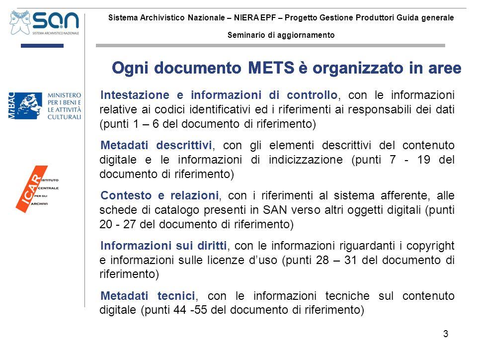 3 Sistema Archivistico Nazionale – NIERA EPF – Progetto Gestione Produttori Guida generale Seminario di aggiornamento Ogni documento METS è organizzat