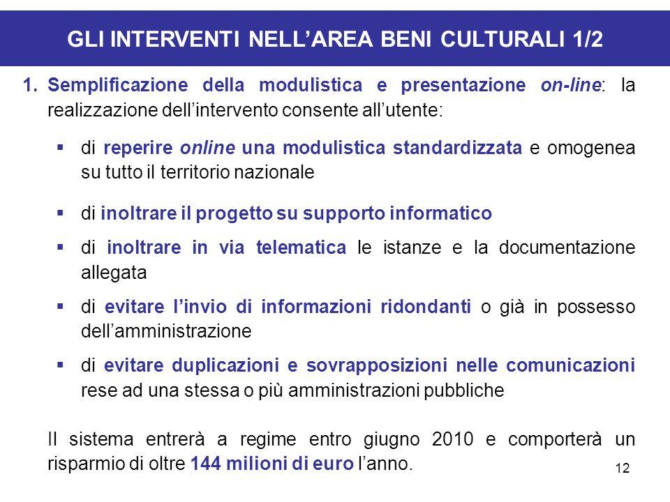 12 GLI INTERVENTI NELLAREA BENI CULTURALI 1/2 1. 1.Semplificazione della modulistica e presentazione on-line: la realizzazione dellintervento consente