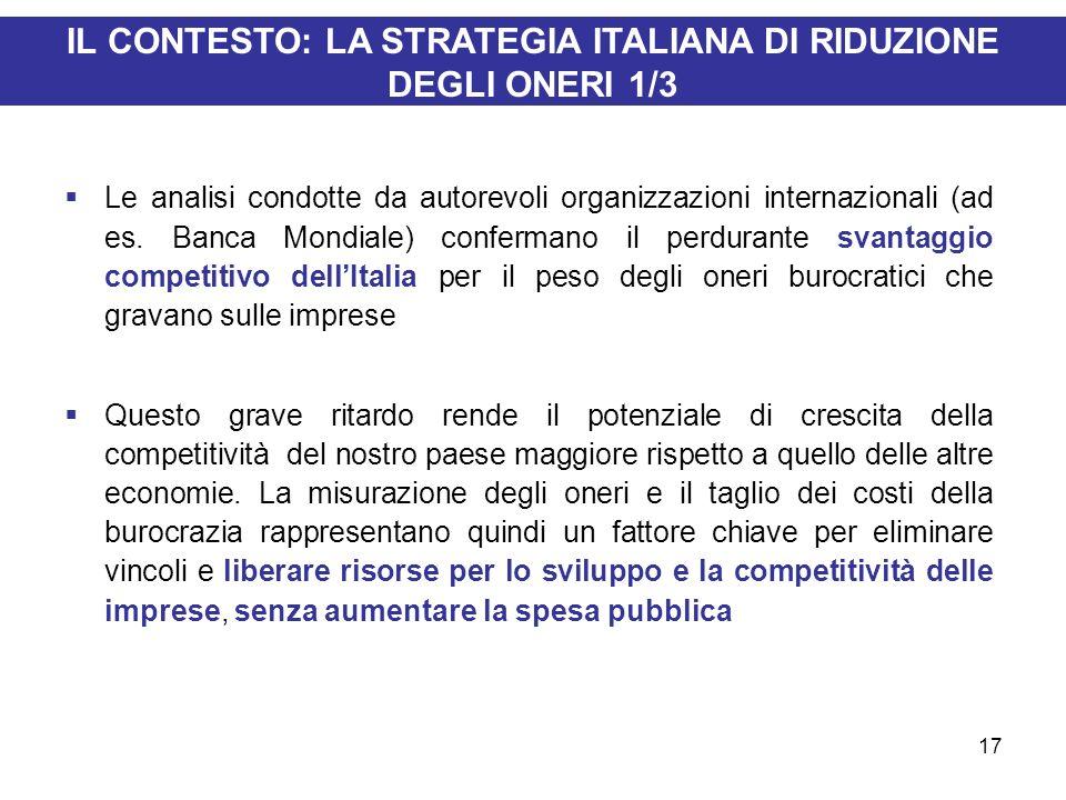 17 IL CONTESTO: LA STRATEGIA ITALIANA DI RIDUZIONE DEGLI ONERI 1/3 Le analisi condotte da autorevoli organizzazioni internazionali (ad es. Banca Mondi