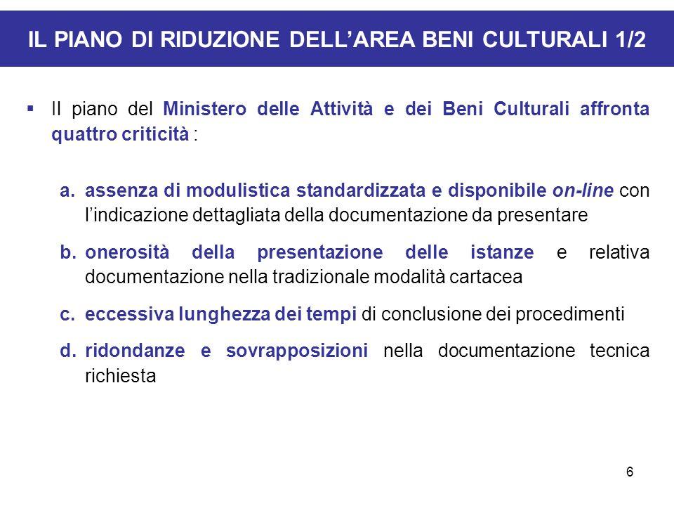 6 Il piano del Ministero delle Attività e dei Beni Culturali affronta quattro criticità : a. a.assenza di modulistica standardizzata e disponibile on-