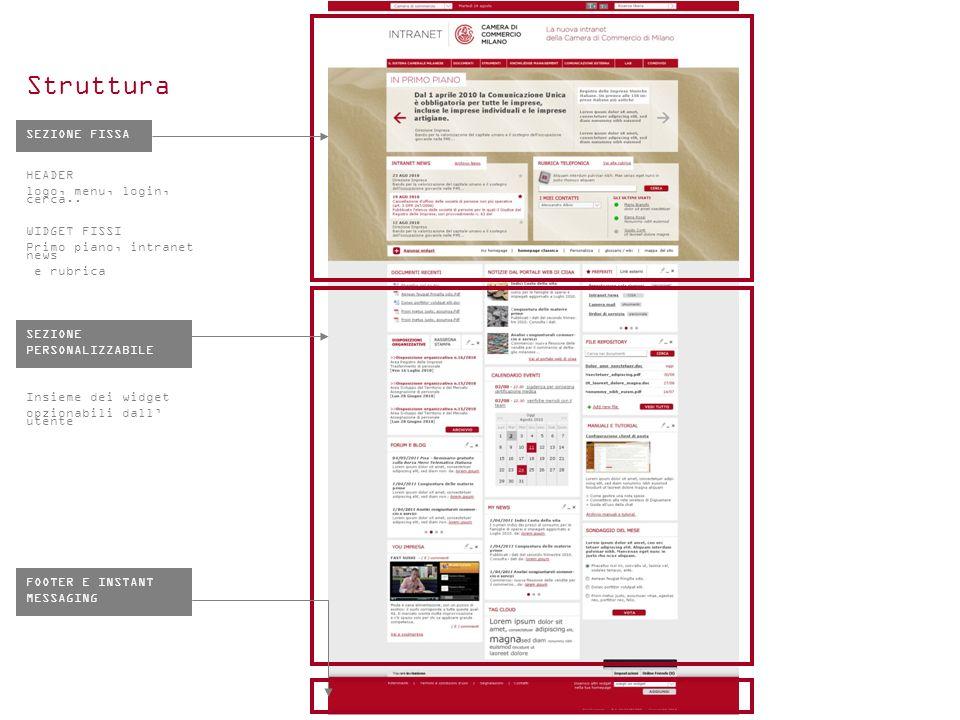 Struttura SEZIONE FISSA HEADER logo, menu, login, cerca.. WIDGET FISSI Primo piano, intranet news e rubrica SEZIONE PERSONALIZZABILE Insieme dei widge